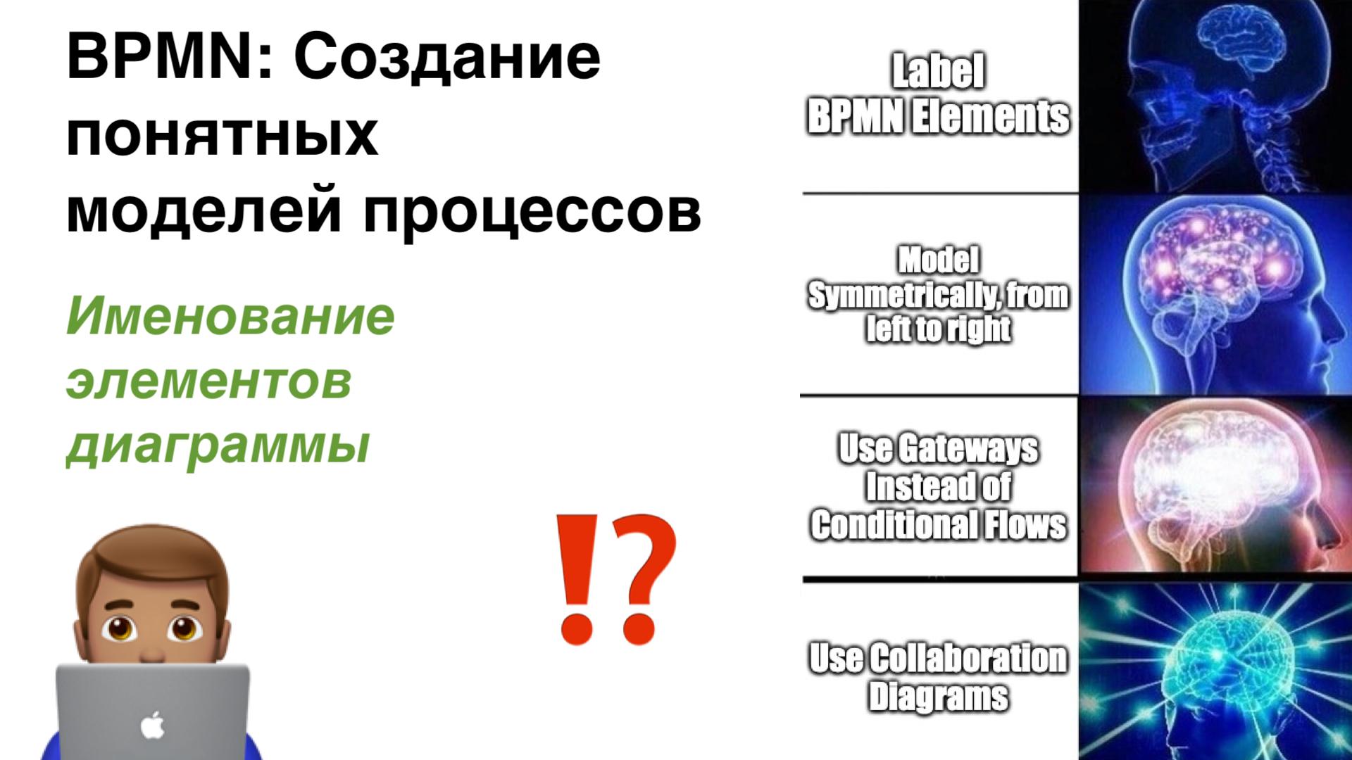 Camunda: именование элементов BPMN в моделях процессов